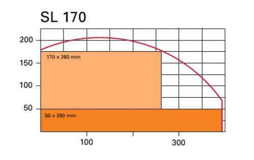 REINHARDT SLIM LINE SL 170 - WOOD TEC PEDIA