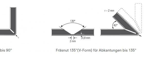 alucobond wood tec pedia. Black Bedroom Furniture Sets. Home Design Ideas