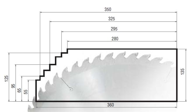 Schnitthöhe max mm - WOOD TEC PEDIA