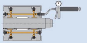 Hydro-Werkzeugspannsystem
